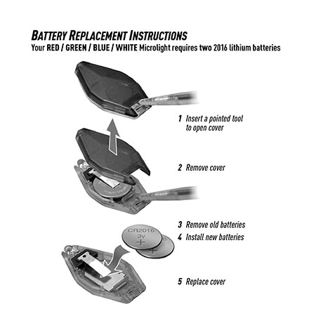Instructional image for BugLit® LED Micro Flashlight
