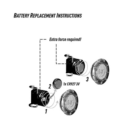 Instructional image for See'Em™ Mini LED Spoke Lights - 2 Pack