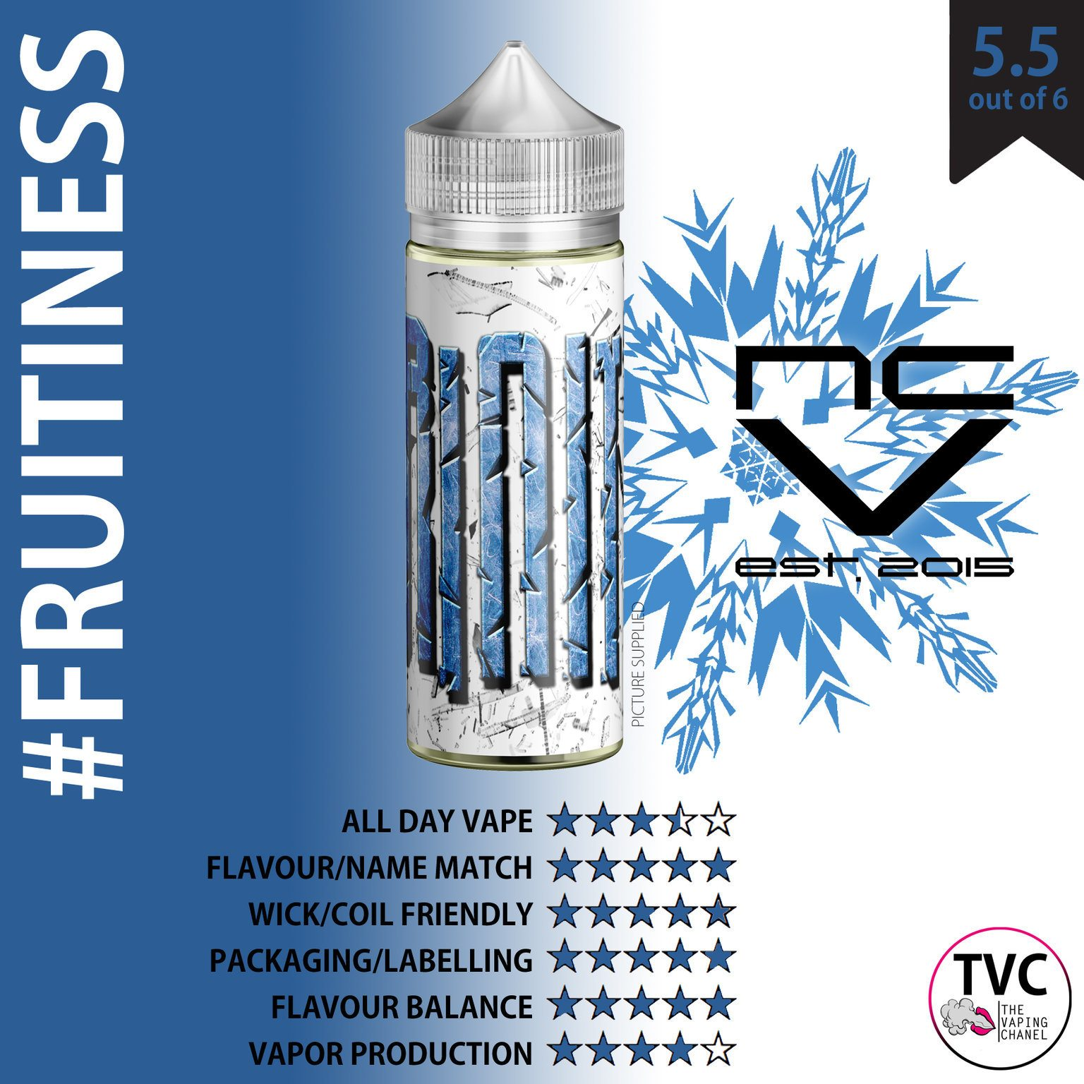 TVC image design
